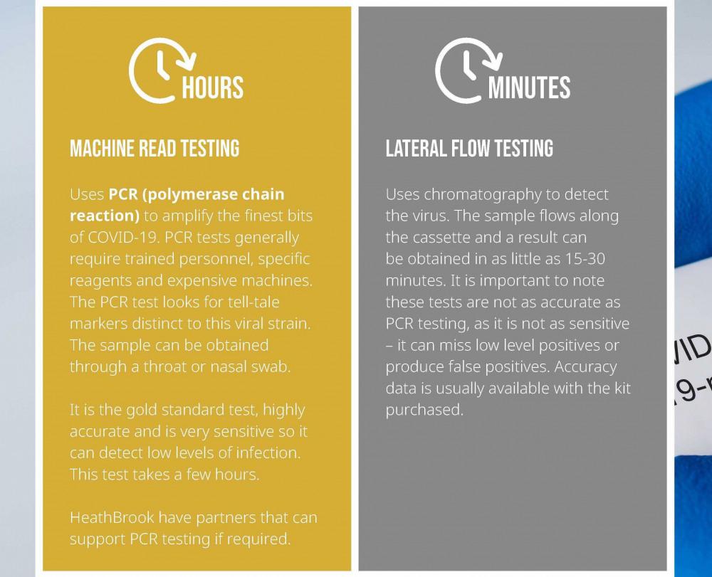 PCR versus lateral flow
