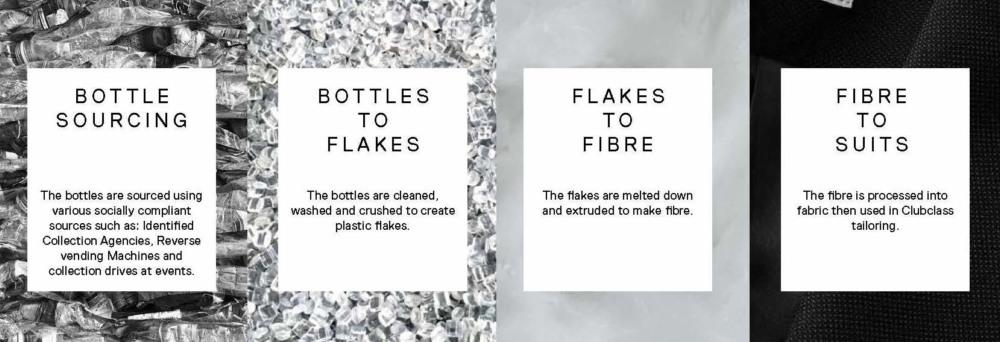 Plastic Bottle Process